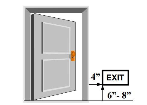 Graphic showing placement of low level exit sign. Sign to be placed 4 inches from the door frame (on the side of the door with the door knob) and 6 to 8 inches from the floof