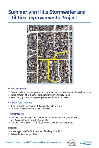 Stormwater project map