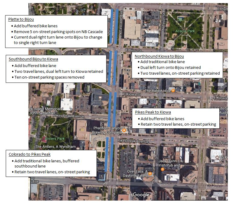 Map of work and changes on Cascade Ave.