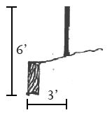 Image showing fence height measured from the top of the fence to the bottom of retaining wall