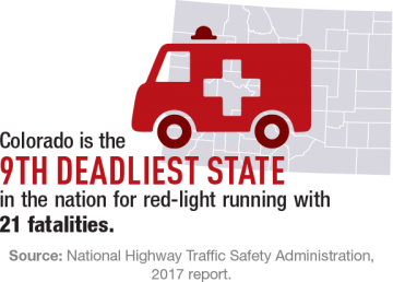 graphic: Colorado is the 9th deadliest state for red-light running crashes