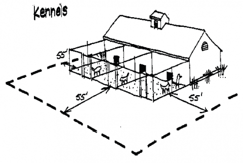Figure 3: Diagram of kennel location from City Code Section 7.3.105.G.