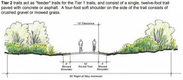 graphic showing tier two trail type